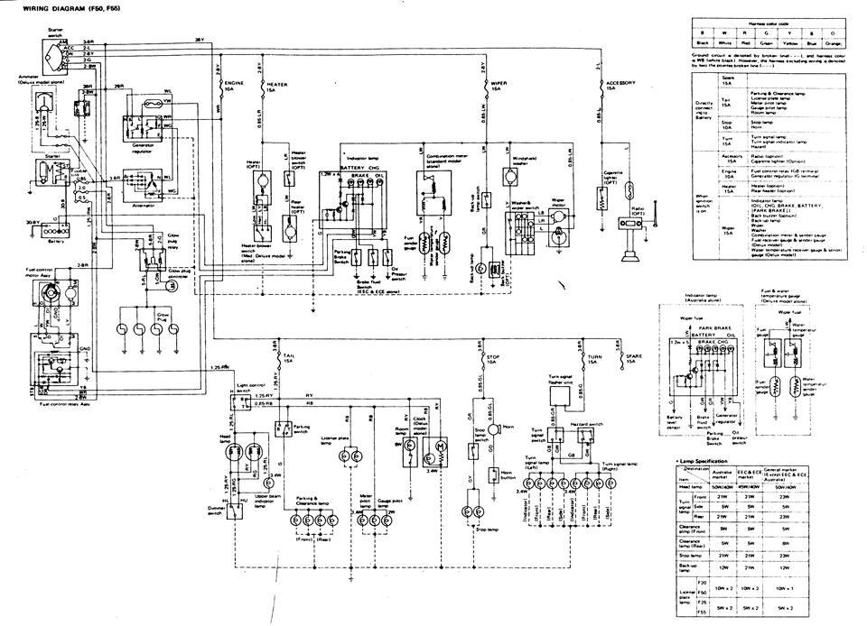 Diagram Wiring Diagram Mobil Taft Full Version Hd Quality Mobil Taft Diagramlawb Host Eria It